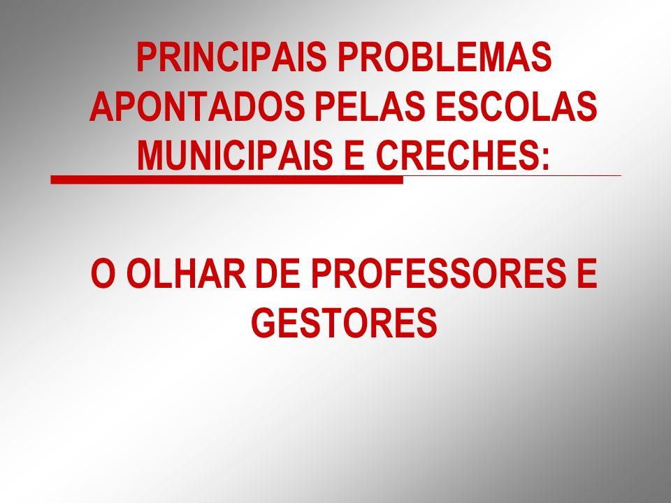 PRINCIPAIS PROBLEMAS APONTADOS PELAS ESCOLAS MUNICIPAIS E CRECHES: O OLHAR DE PROFESSORES E GESTORES