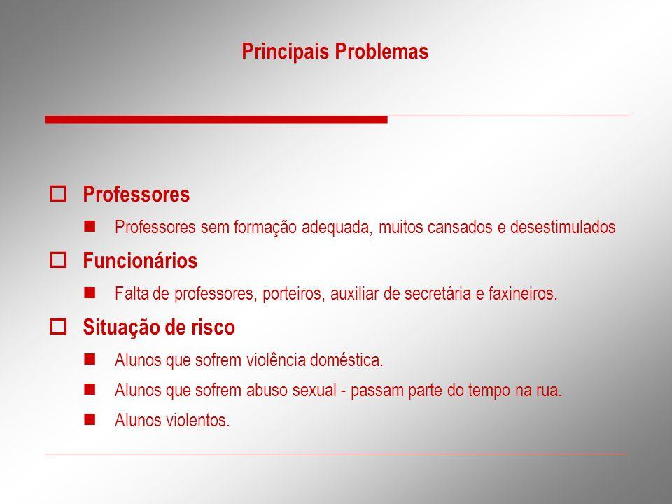 Principais Problemas Professores Professores sem formação adequada, muitos cansados e desestimulados Funcionários Falta de professores, porteiros, aux