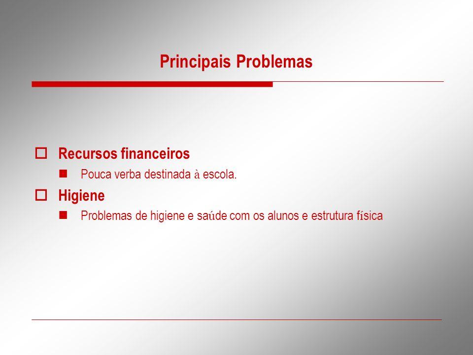 Principais Problemas Recursos financeiros Pouca verba destinada à escola. Higiene Problemas de higiene e sa ú de com os alunos e estrutura f í sica