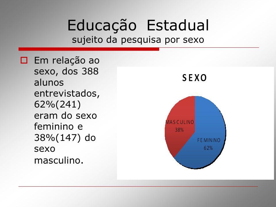 Em relação ao sexo, dos 388 alunos entrevistados, 62%(241) eram do sexo feminino e 38%(147) do sexo masculino. Educação Estadual sujeito da pesquisa p