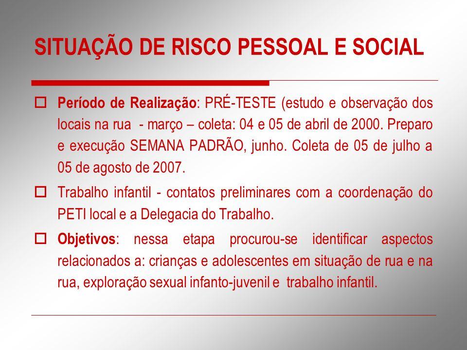 SITUAÇÃO DE RISCO PESSOAL E SOCIAL Período de Realização : PRÉ-TESTE (estudo e observação dos locais na rua - março – coleta: 04 e 05 de abril de 2000