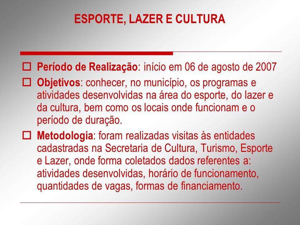 Período de Realização : início em 06 de agosto de 2007 Objetivos : conhecer, no município, os programas e atividades desenvolvidas na área do esporte,