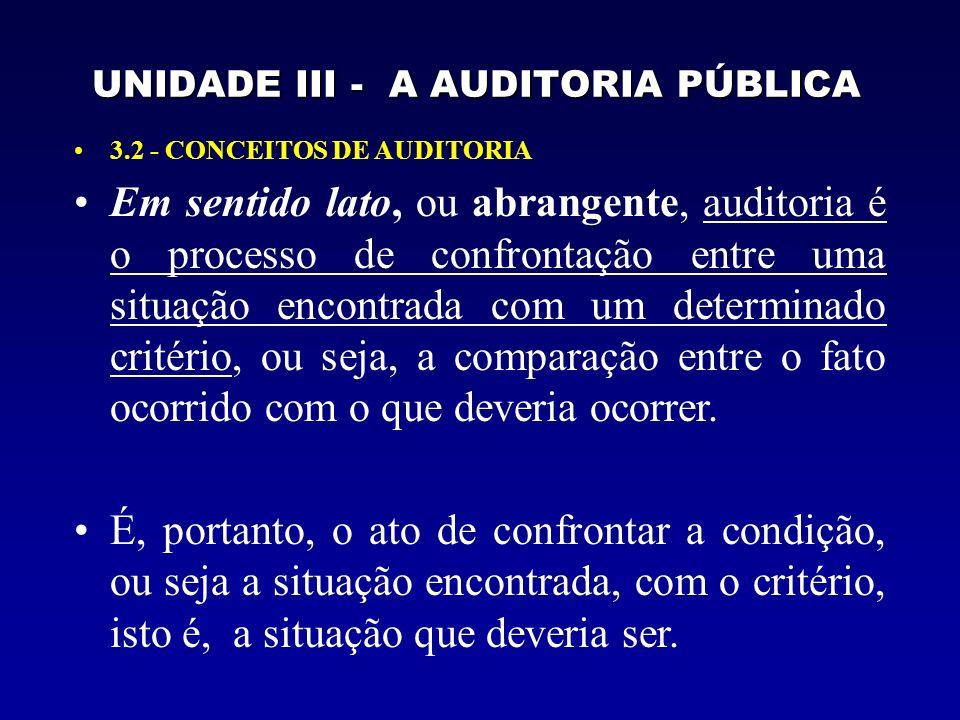 UNIDADE III - A AUDITORIA PÚBLICA 3.2 - CONCEITOS DE AUDITORIA Em sentido lato, ou abrangente, auditoria é o processo de confrontação entre uma situação encontrada com um determinado critério, ou seja, a comparação entre o fato ocorrido com o que deveria ocorrer.