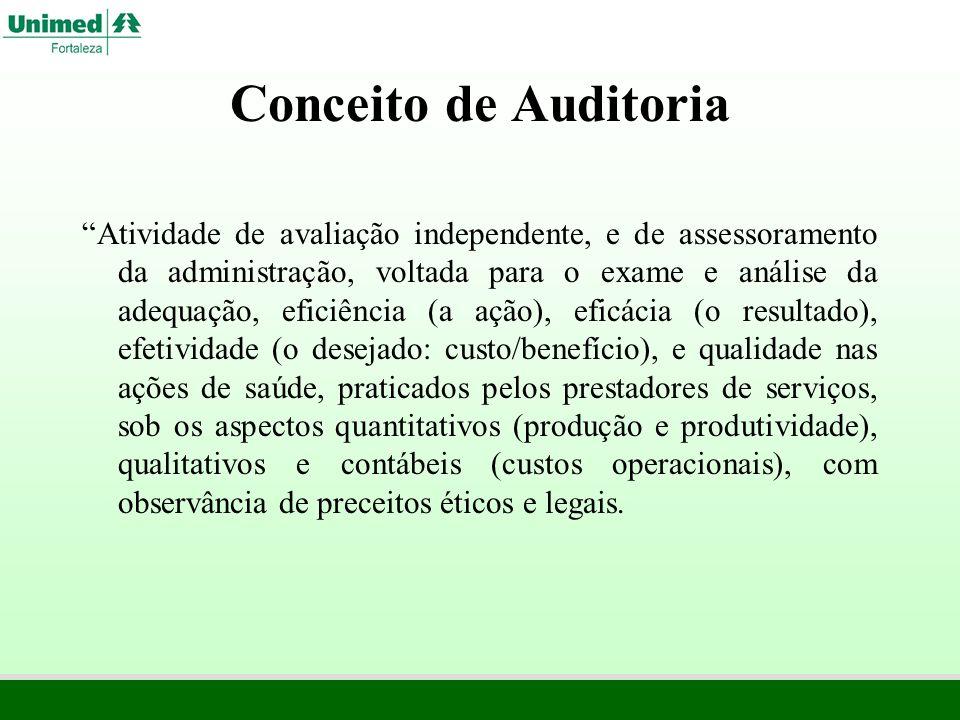 Conceito de Auditoria Atividade de avaliação independente, e de assessoramento da administração, voltada para o exame e análise da adequação, eficiênc