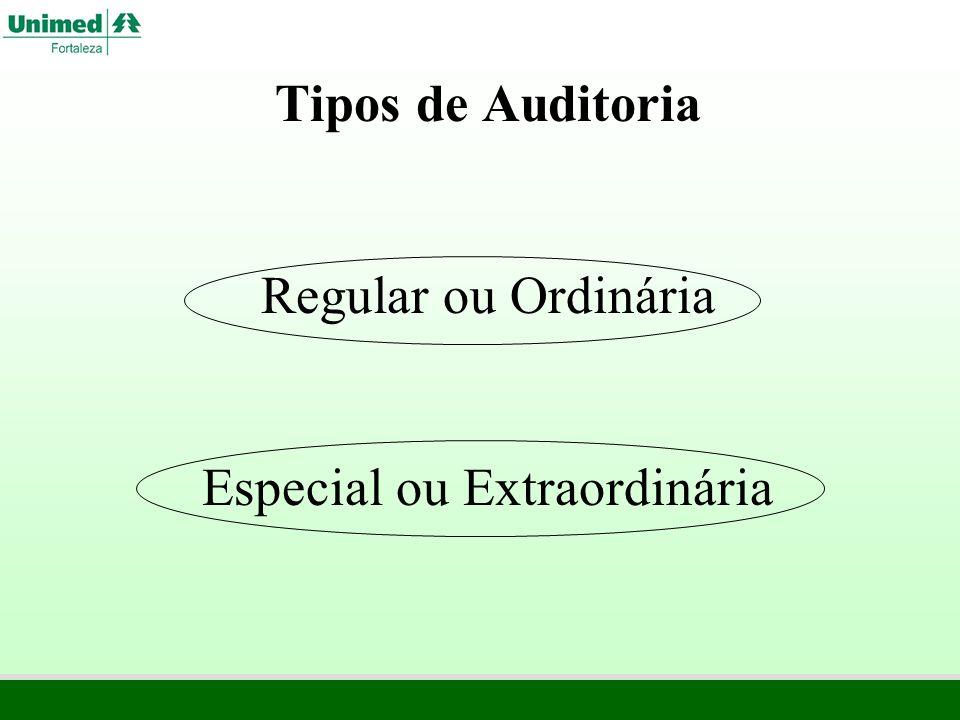 Tipos de Auditoria Regular ou Ordinária Em caráter de rotina, periódica, previamente programada, com vistas ao exame da qualidade, da produtividade e custos de uma atividade, ação ou serviço.