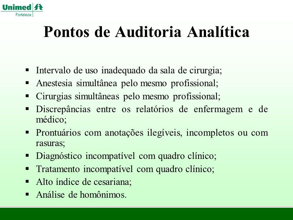Pontos de Auditoria Analítica Descrição de ato cirúrgico e anestésico legível, assinado e carimbado; Solicitações de diárias de acompanhante e mudanças de procedimento devidamente autorizados pelo auditor; Adequação das cobranças de diárias de UTI; Justificativa médica para mais de 03 diárias de UTI; Pertinência e comprovação de cobranças de alto custo; Emissão indevida de mais de uma AIH para o mesmo paciente; Exames cobrados no SAI/SUS quando paciente internado (duplicidade de pagamento)