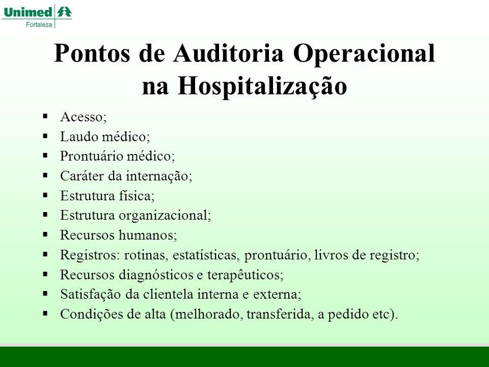Pontos de Auditoria Operacional na Hospitalização Acesso; Laudo médico; Prontuário médico; Caráter da internação; Estrutura física; Estrutura organiza