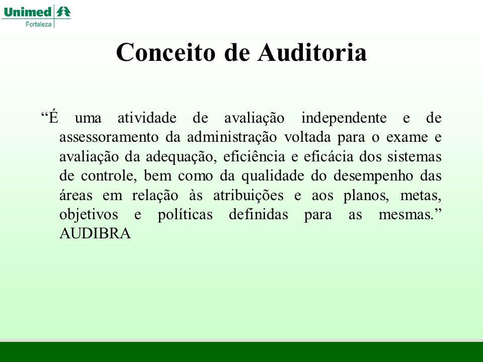Conceito de Auditoria É uma atividade de avaliação independente e de assessoramento da administração voltada para o exame e avaliação da adequação, ef