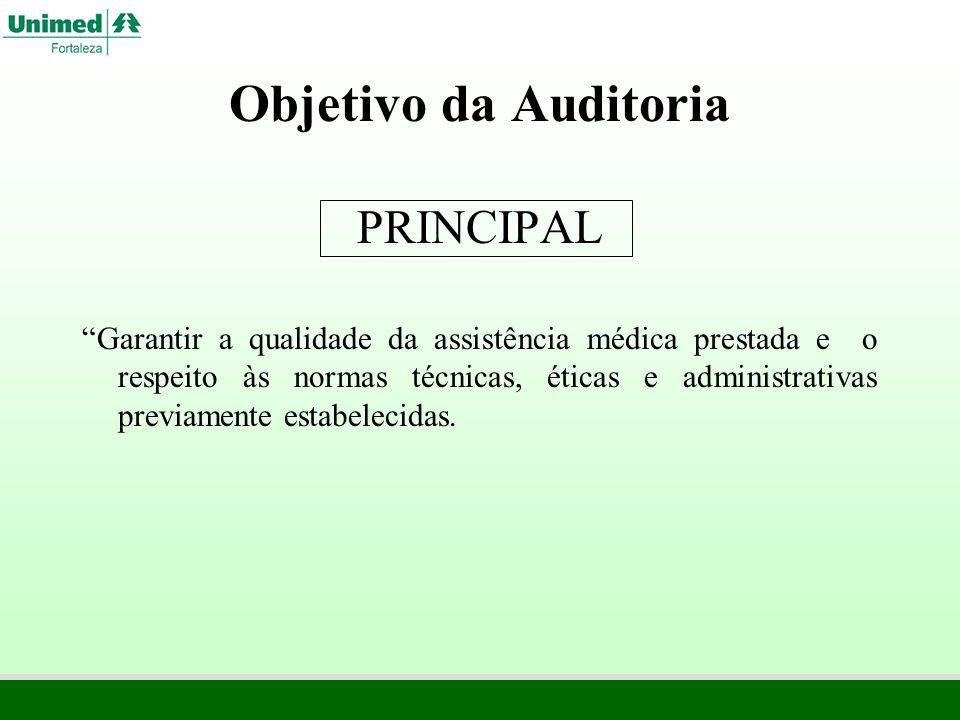 Objetivo da Auditoria PRINCIPAL Garantir a qualidade da assistência médica prestada e o respeito às normas técnicas, éticas e administrativas previame