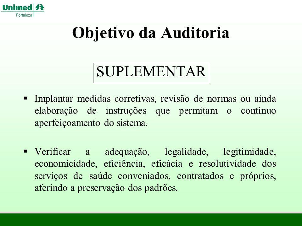 Objetivo da Auditoria SUPLEMENTAR Implantar medidas corretivas, revisão de normas ou ainda elaboração de instruções que permitam o contínuo aperfeiçoa