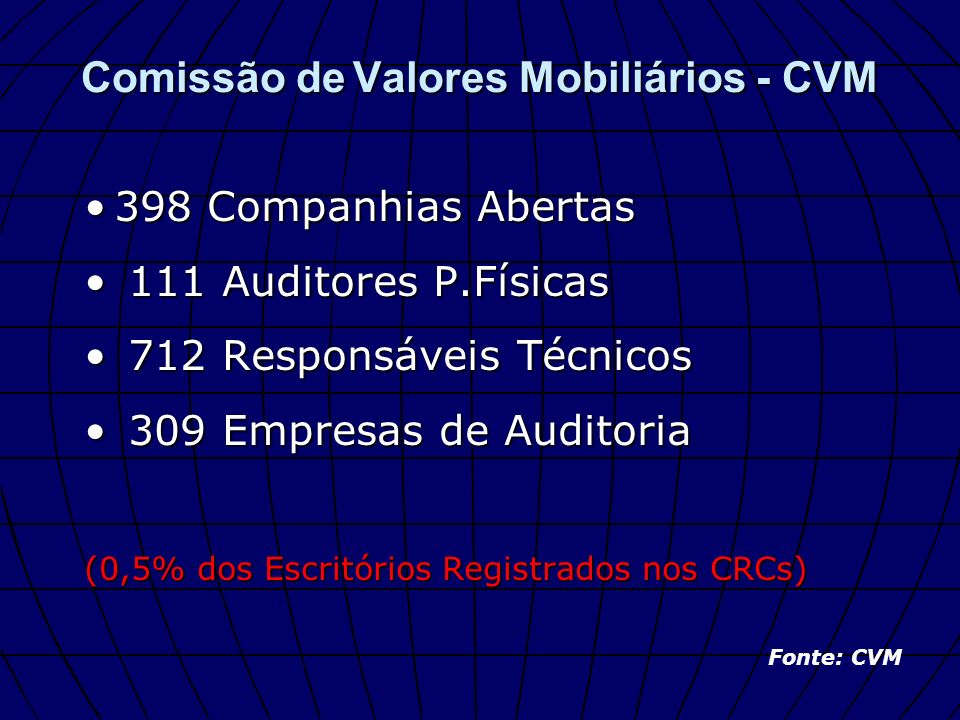 398 Companhias Abertas398 Companhias Abertas 111 Auditores P.Físicas 111 Auditores P.Físicas 712 Responsáveis Técnicos 712 Responsáveis Técnicos 309 E