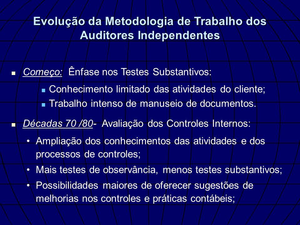 Evolução da Metodologia de Trabalho dos Auditores Independentes Começo: Ênfase nos Testes Substantivos: Conhecimento limitado das atividades do client