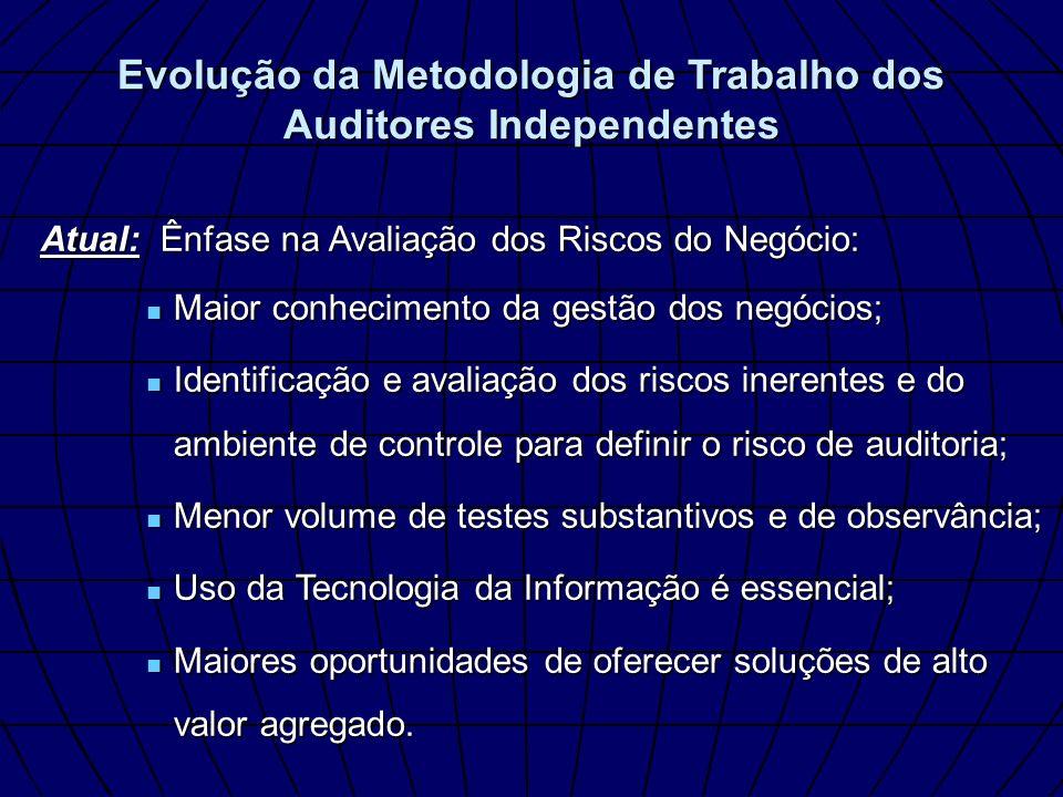 Evolução da Metodologia de Trabalho dos Auditores Independentes Atual: Ênfase na Avaliação dos Riscos do Negócio: Maior conhecimento da gestão dos neg