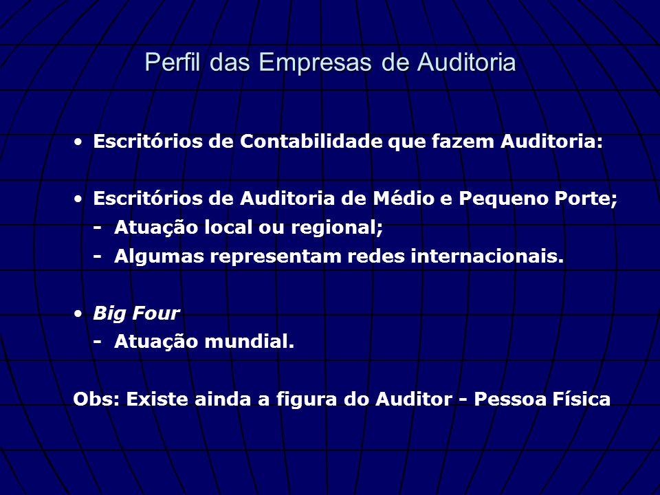 Perfil das Empresas de Auditoria Escritórios de Contabilidade que fazem Auditoria: Escritórios de Auditoria de Médio e Pequeno Porte; - Atuação local