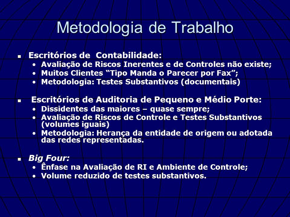 Metodologia de Trabalho Escritórios de Contabilidade: Avaliação de Riscos Inerentes e de Controles não existe; Muitos Clientes Tipo Manda o Parecer po