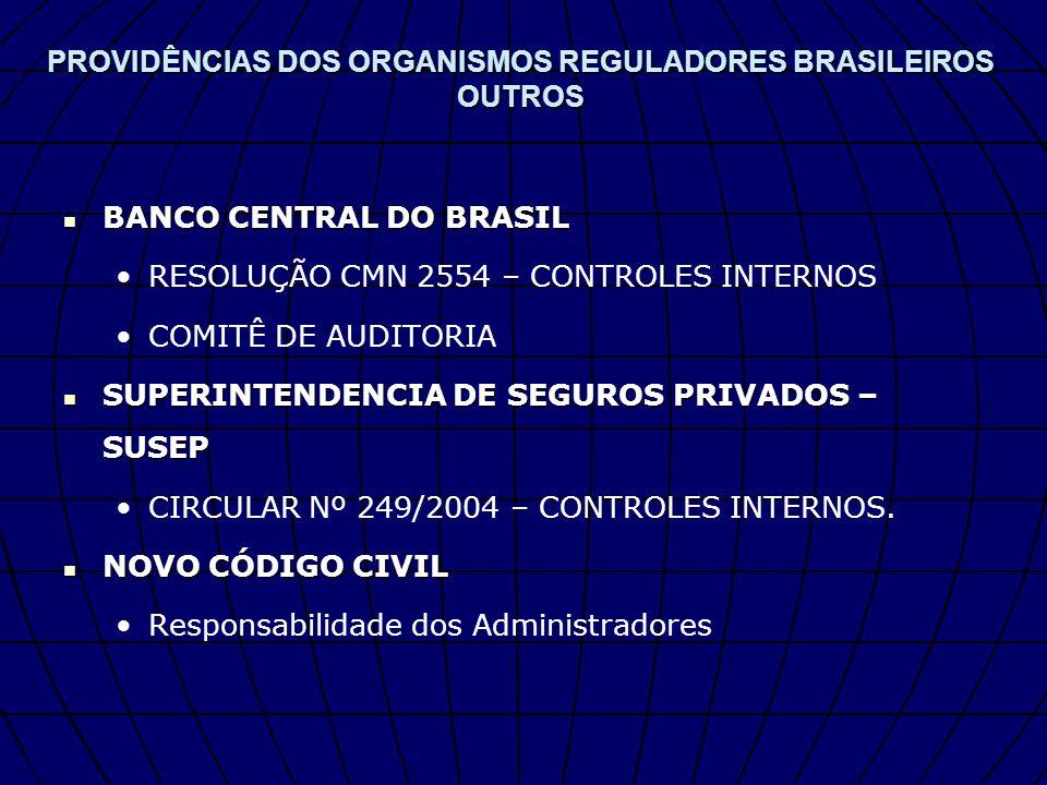 PROVIDÊNCIAS DOS ORGANISMOS REGULADORES BRASILEIROS OUTROS BANCO CENTRAL DO BRASIL BANCO CENTRAL DO BRASIL RESOLUÇÃO CMN 2554 – CONTROLES INTERNOS COM
