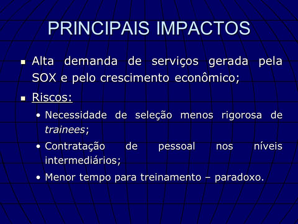 Alta demanda de serviços gerada pela SOX e pelo crescimento econômico; Alta demanda de serviços gerada pela SOX e pelo crescimento econômico; Riscos: