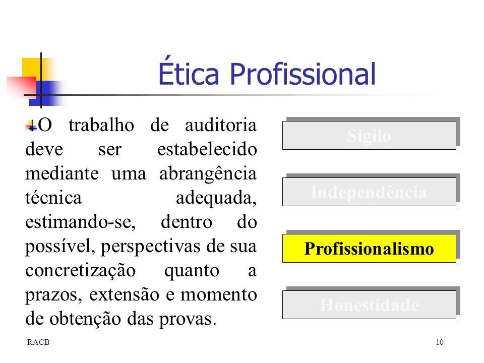 10RACB Ética Profissional Profissionalismo Sigilo Independência Honestidade O trabalho de auditoria deve ser estabelecido mediante uma abrangência téc