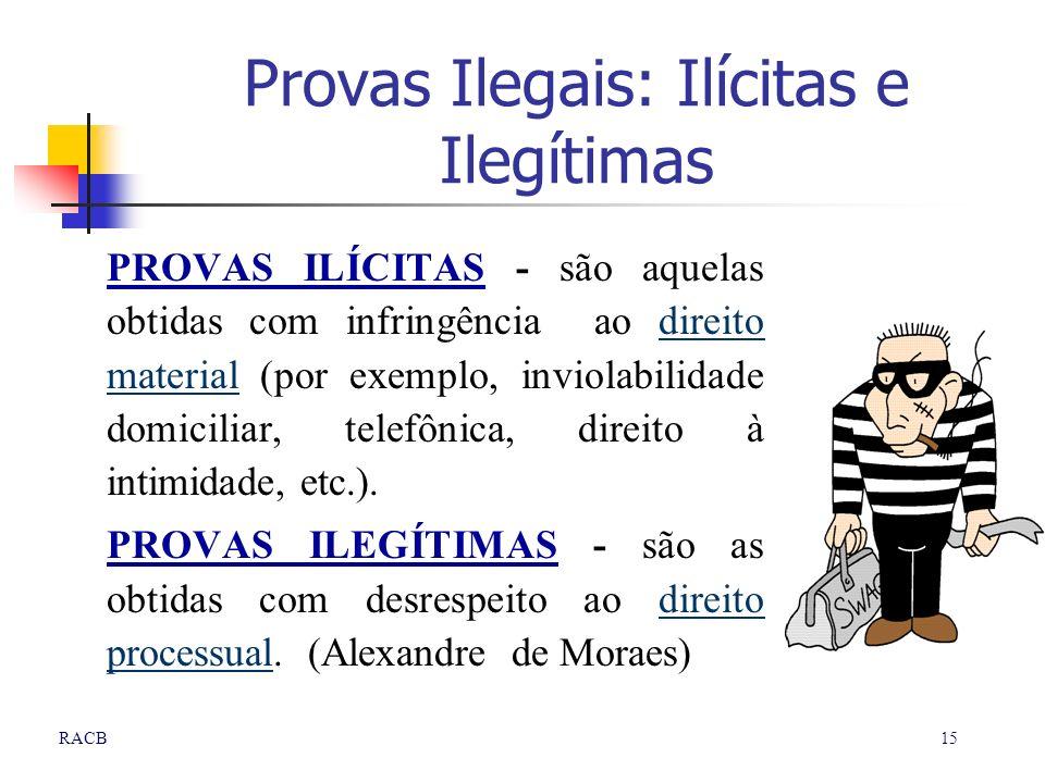 15RACB Provas Ilegais: Ilícitas e Ilegítimas PROVAS ILÍCITAS - são aquelas obtidas com infringência ao direito material (por exemplo, inviolabilidade