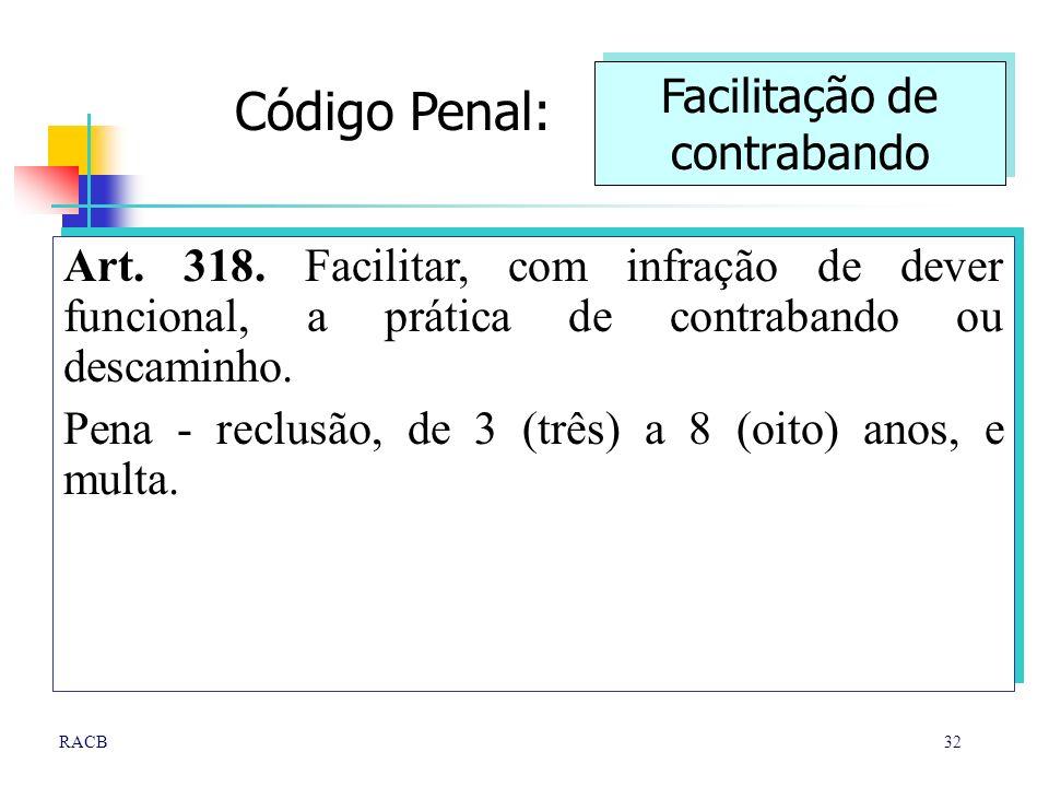 32RACB Art. 318. Facilitar, com infração de dever funcional, a prática de contrabando ou descaminho. Pena - reclusão, de 3 (três) a 8 (oito) anos, e m