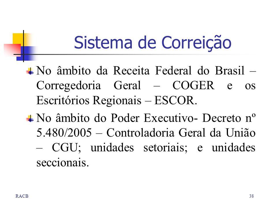 38RACB Sistema de Correição No âmbito da Receita Federal do Brasil – Corregedoria Geral – COGER e os Escritórios Regionais – ESCOR. No âmbito do Poder
