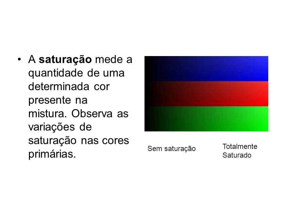 A saturação mede a quantidade de uma determinada cor presente na mistura. Observa as variações de saturação nas cores primárias. Totalmente Saturado S