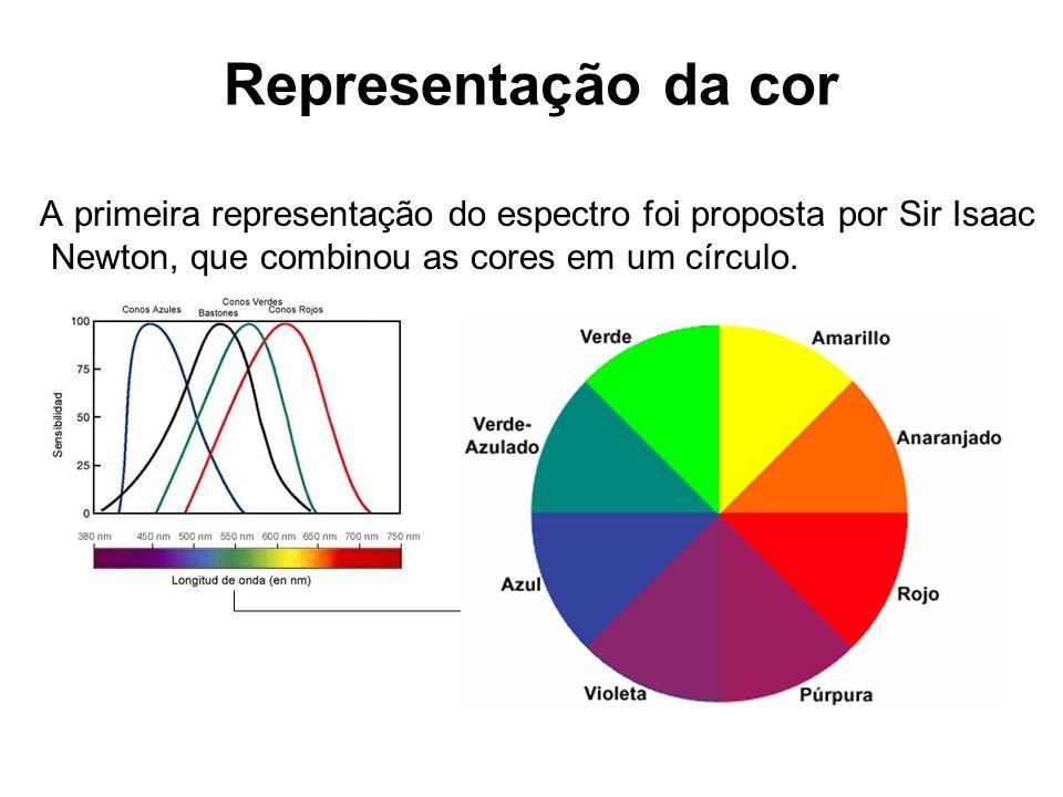 Representação da cor A primeira representação do espectro foi proposta por Sir Isaac Newton, que combinou as cores em um círculo.