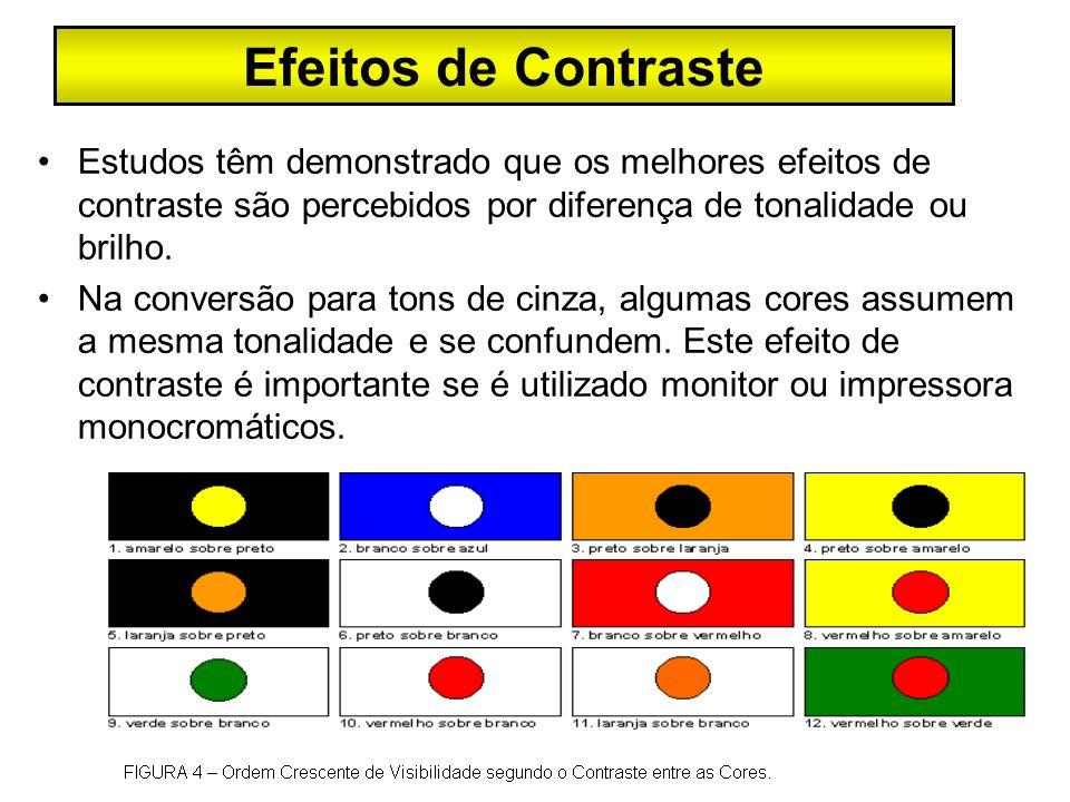 Efeitos de Contraste Estudos têm demonstrado que os melhores efeitos de contraste são percebidos por diferença de tonalidade ou brilho. Na conversão p