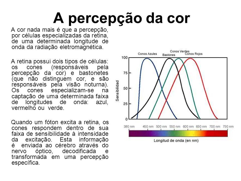 A percepção da cor A cor nada mais é que a percepção, por células especializadas da retina, de uma determinada longitude de onda da radiação eletromag