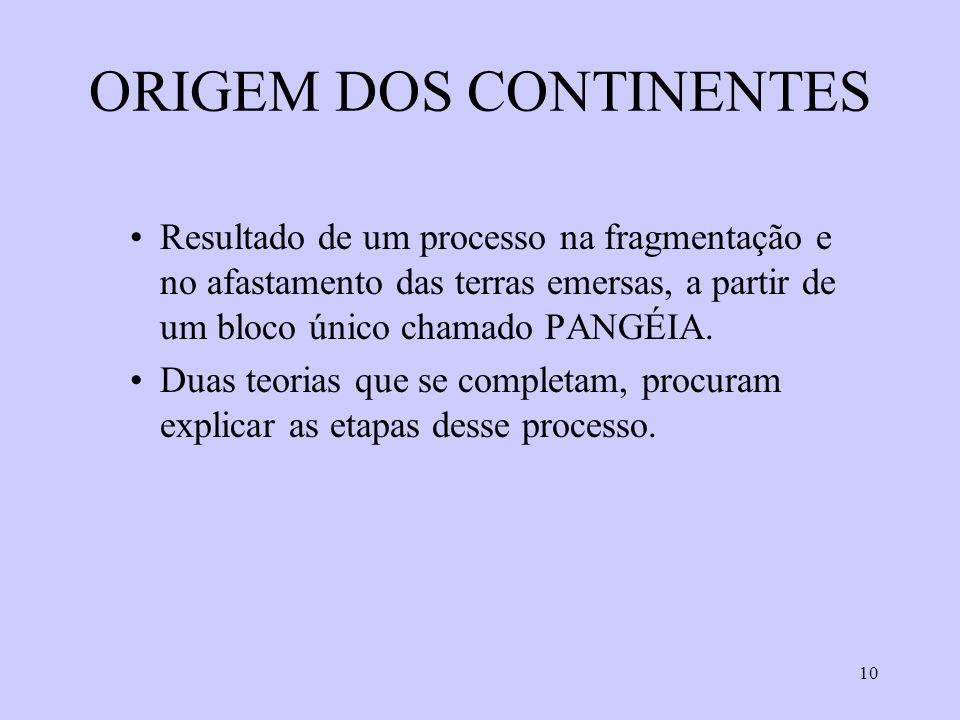 10 ORIGEM DOS CONTINENTES Resultado de um processo na fragmentação e no afastamento das terras emersas, a partir de um bloco único chamado PANGÉIA.