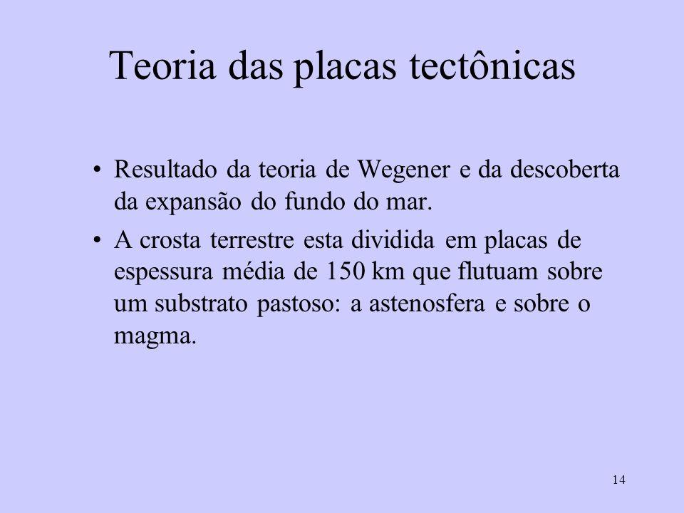 14 Teoria das placas tectônicas Resultado da teoria de Wegener e da descoberta da expansão do fundo do mar. A crosta terrestre esta dividida em placas