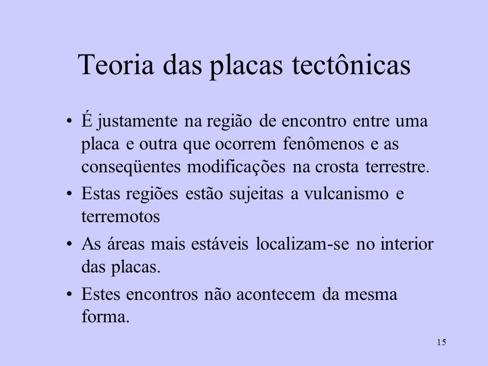15 Teoria das placas tectônicas É justamente na região de encontro entre uma placa e outra que ocorrem fenômenos e as conseqüentes modificações na crosta terrestre.