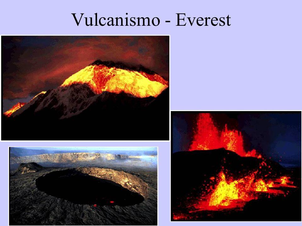 20 Vulcanismo - Everest