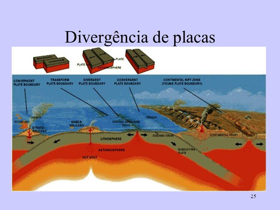 25 Divergência de placas