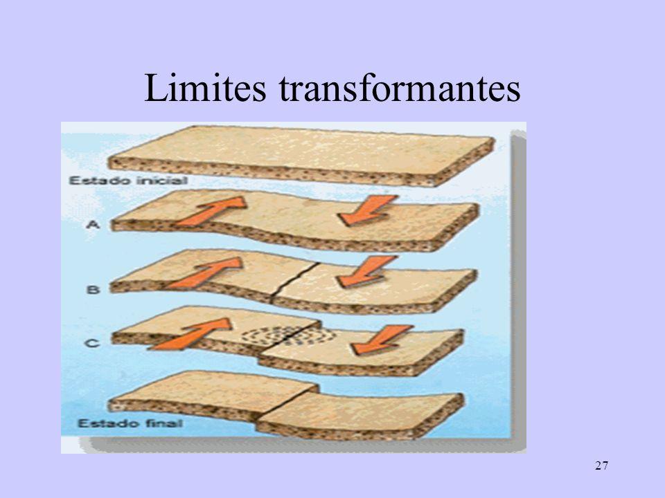 27 Limites transformantes