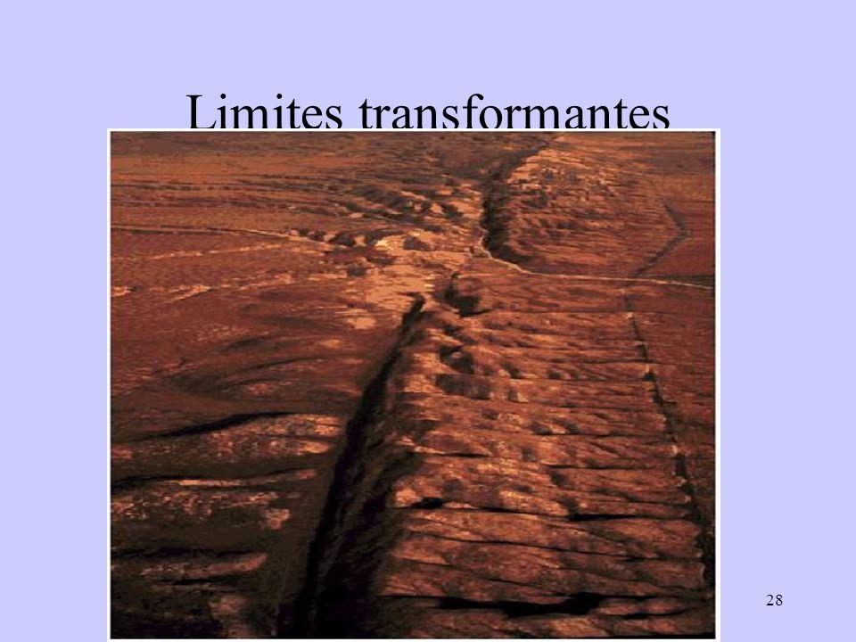 28 Limites transformantes