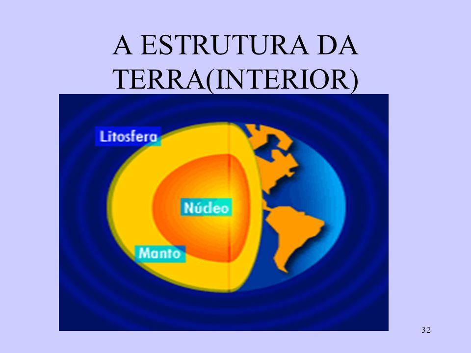 32 A ESTRUTURA DA TERRA(INTERIOR)