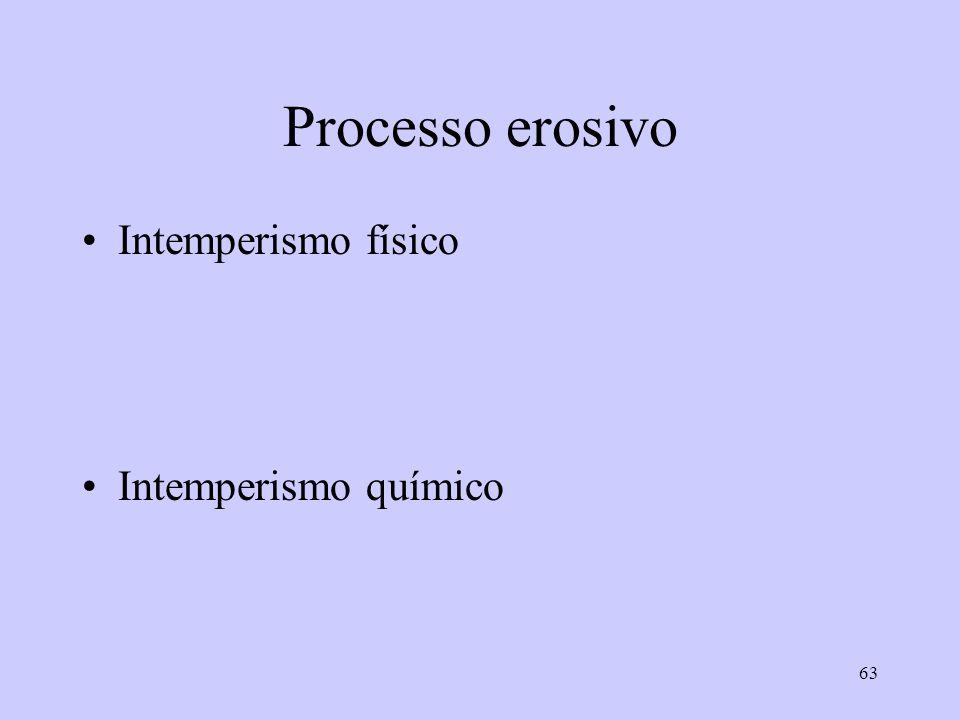 63 Processo erosivo Intemperismo físico Intemperismo químico