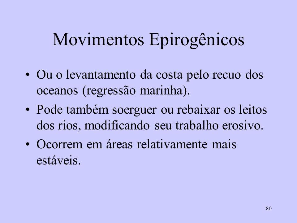 80 Movimentos Epirogênicos Ou o levantamento da costa pelo recuo dos oceanos (regressão marinha).