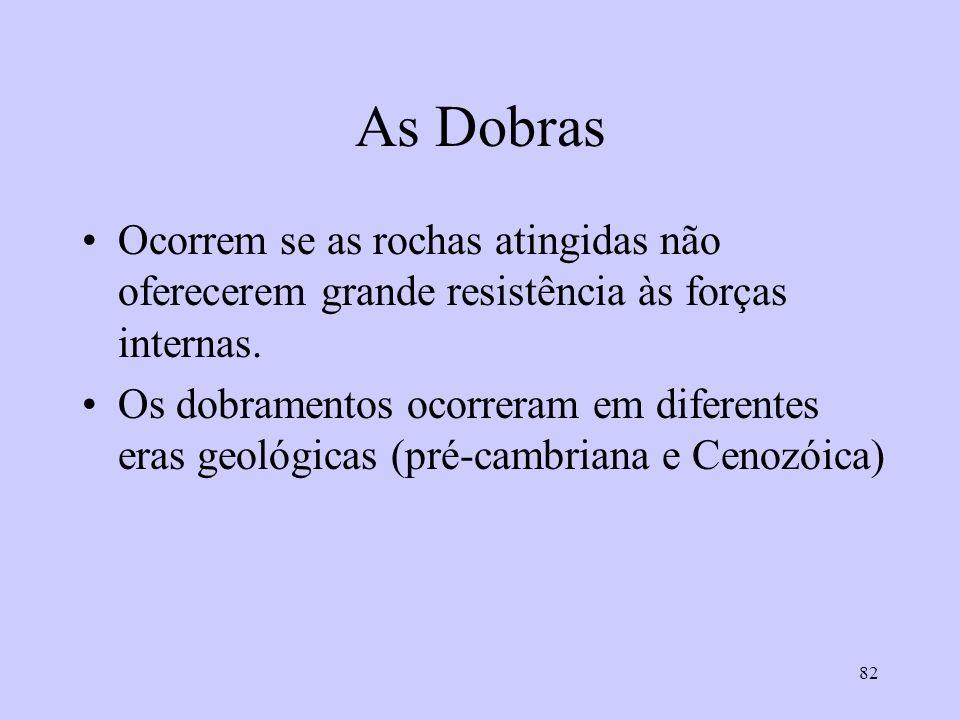 82 As Dobras Ocorrem se as rochas atingidas não oferecerem grande resistência às forças internas. Os dobramentos ocorreram em diferentes eras geológic