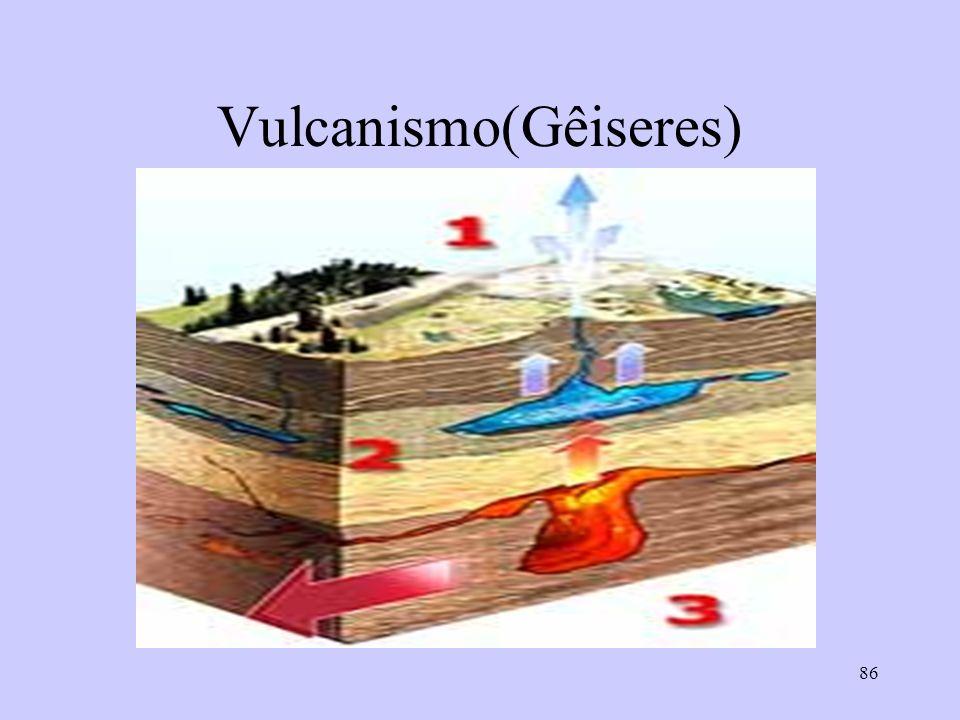 86 Vulcanismo(Gêiseres)