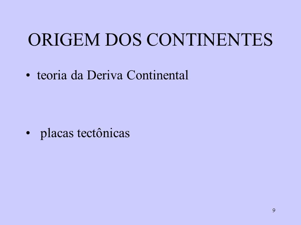 9 ORIGEM DOS CONTINENTES teoria da Deriva Continental placas tectônicas