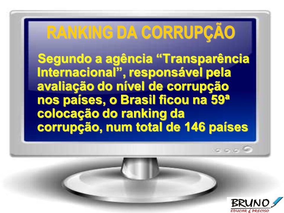 RANKING DA CORRUPÇÃO Segundo a agência Transparência Internacional, responsável pela avaliação do nível de corrupção nos países, o Brasil ficou na 59ª colocação do ranking da corrupção, num total de 146 países