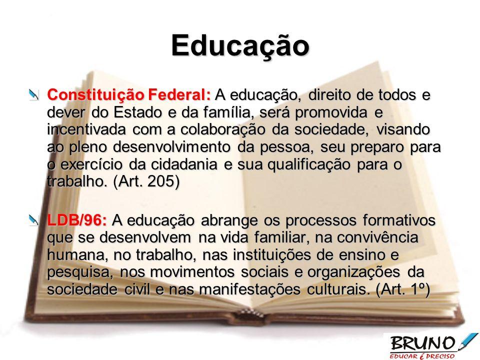 Educação Constituição Federal: A educação, direito de todos e dever do Estado e da família, será promovida e incentivada com a colaboração da sociedad