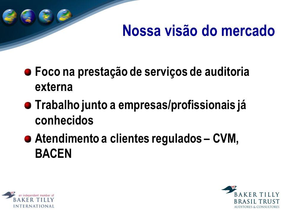 Nossa visão do mercado Foco na prestação de serviços de auditoria externa Trabalho junto a empresas/profissionais já conhecidos Atendimento a clientes regulados – CVM, BACEN