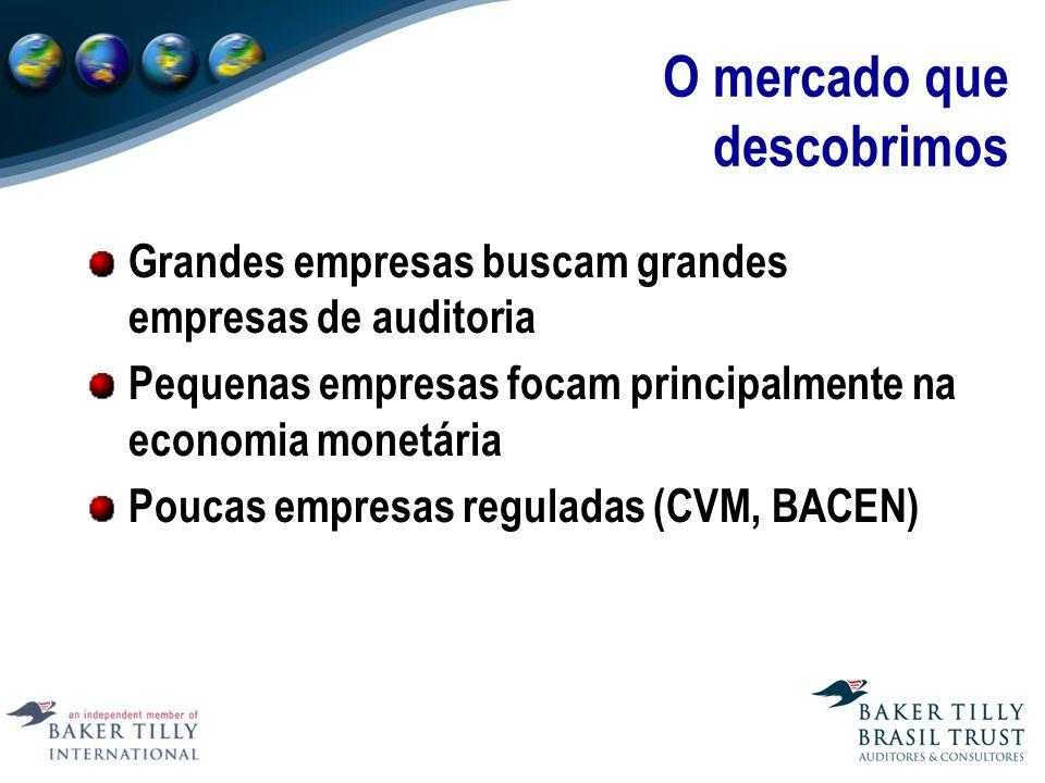 O mercado que descobrimos Grandes empresas buscam grandes empresas de auditoria Pequenas empresas focam principalmente na economia monetária Poucas empresas reguladas (CVM, BACEN)