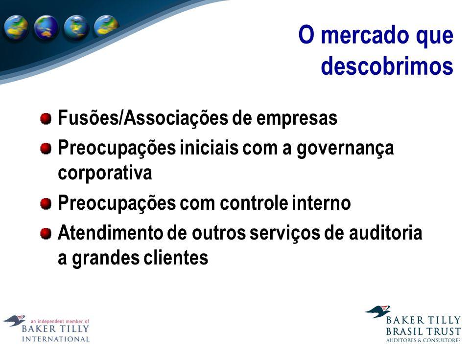 O mercado que descobrimos Fusões/Associações de empresas Preocupações iniciais com a governança corporativa Preocupações com controle interno Atendimento de outros serviços de auditoria a grandes clientes