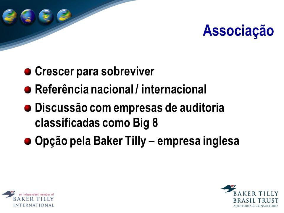 Associação Crescer para sobreviver Referência nacional / internacional Discussão com empresas de auditoria classificadas como Big 8 Opção pela Baker Tilly – empresa inglesa