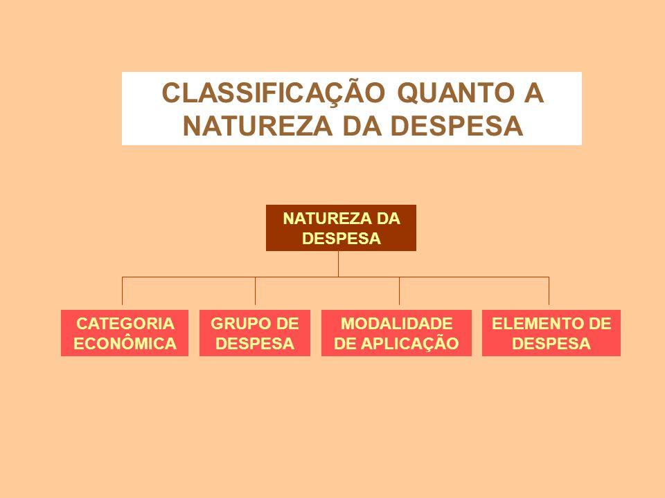 CLASSIFICAÇÃO ORÇAMENTÁRIA ESTESFORGUNIFSFPROP/A/OLOCIDOC 01 1022101 20604xxxx215400019999 ESFERA ORÇAMENTÁRIAOrçamento Fiscal ESTADO01União ÓRGÃO SUB