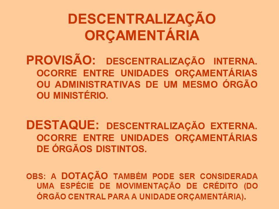 DESCENTRALIZAÇÃO DE CRÉDITOS É a figura pela qual uma unidade orçamentária transfere a outras unidades orçamentárias ou administrativas o poder de uti